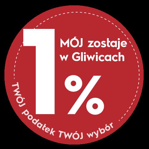 Zabezpieczony: Przekaż 1% swojego podatku gliwickim organizacjom!